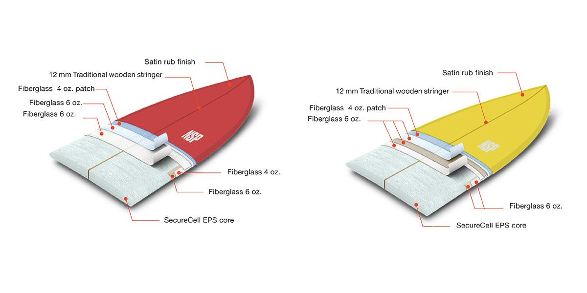 NSP equalizer